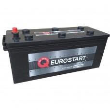 EUROSTART 145Ah L+